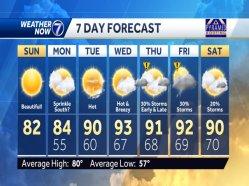 KETV-Omaha-Forecast-7-day