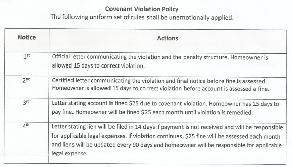 Elk Creek Crossing Covenant Violation - New Rule January 2019